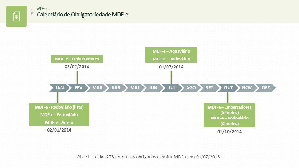 Calendário de Obrigatoriedade MDF-e