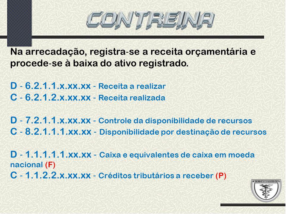 Na arrecadação, registra‐se a receita orçamentária e procede‐se à baixa do ativo registrado.