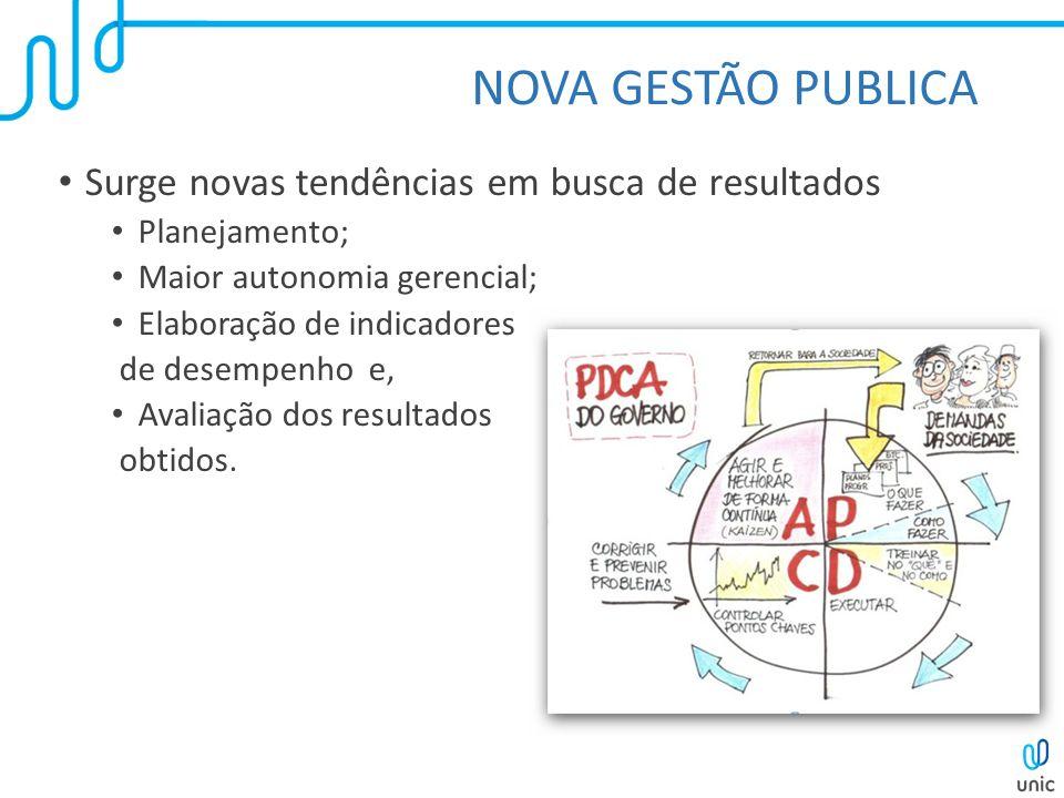 NOVA GESTÃO PUBLICA Surge novas tendências em busca de resultados