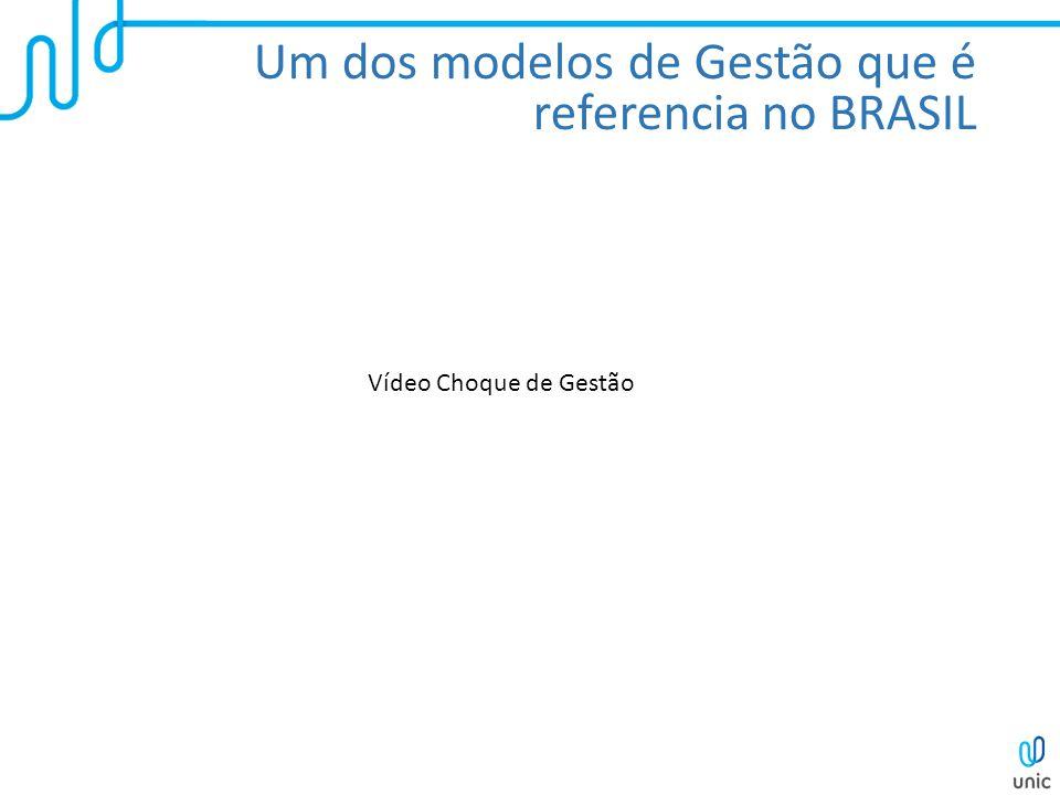 Um dos modelos de Gestão que é referencia no BRASIL