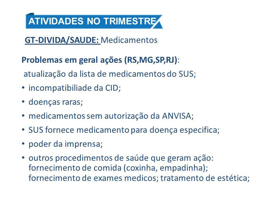 GT-DIVIDA/SAUDE: Medicamentos
