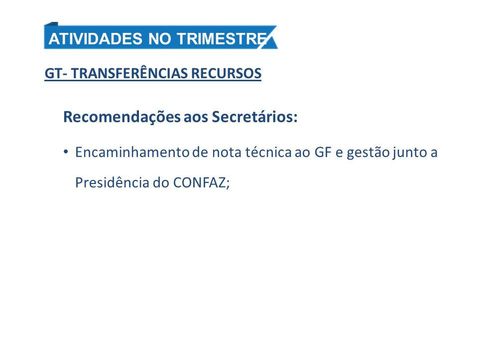 GT- TRANSFERÊNCIAS RECURSOS