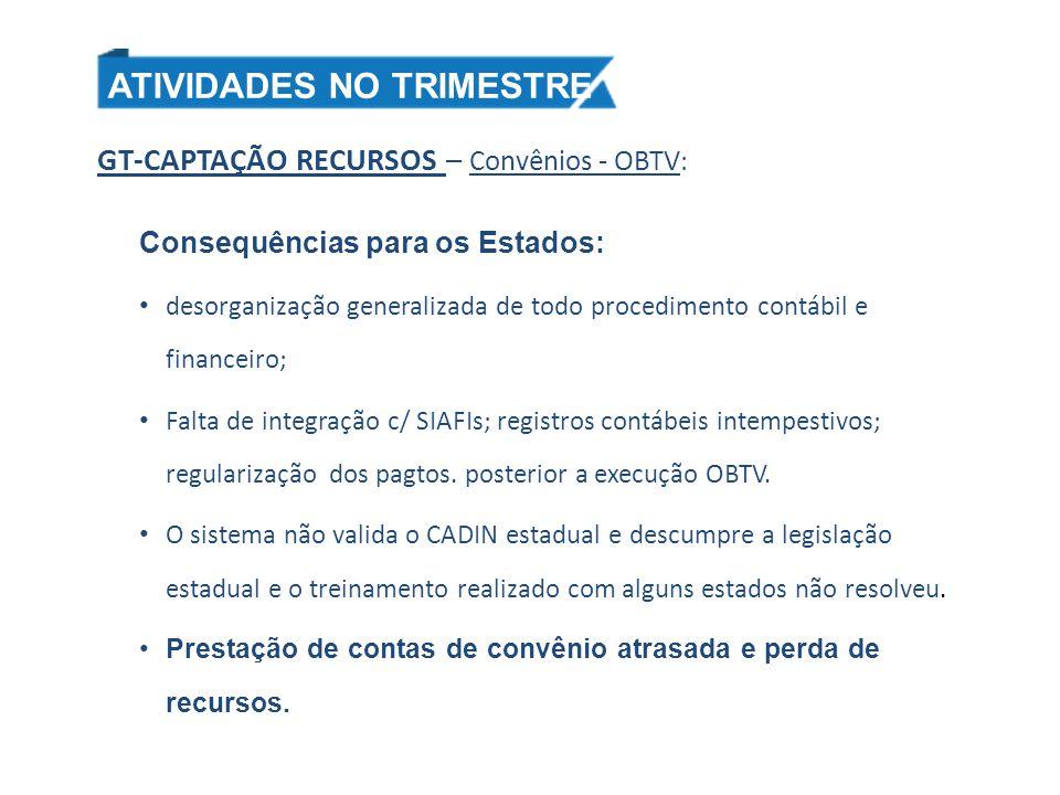 GT-CAPTAÇÃO RECURSOS – Convênios - OBTV: