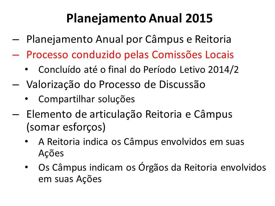 Planejamento Anual 2015 Planejamento Anual por Câmpus e Reitoria