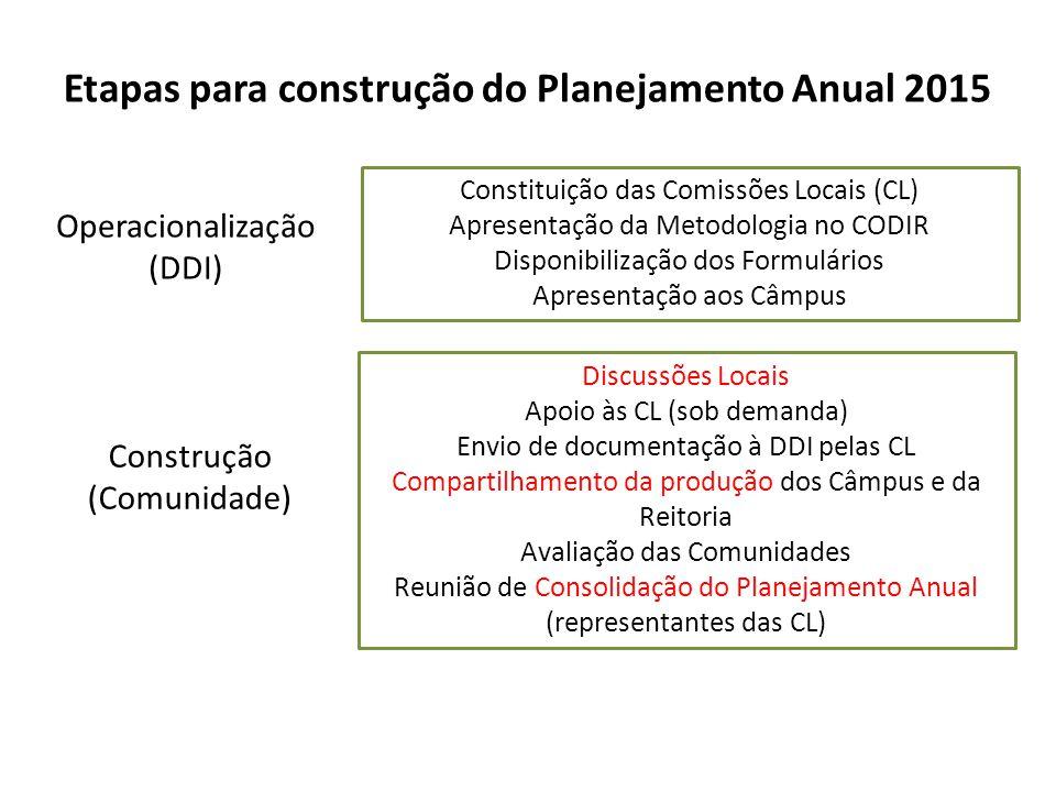 Etapas para construção do Planejamento Anual 2015