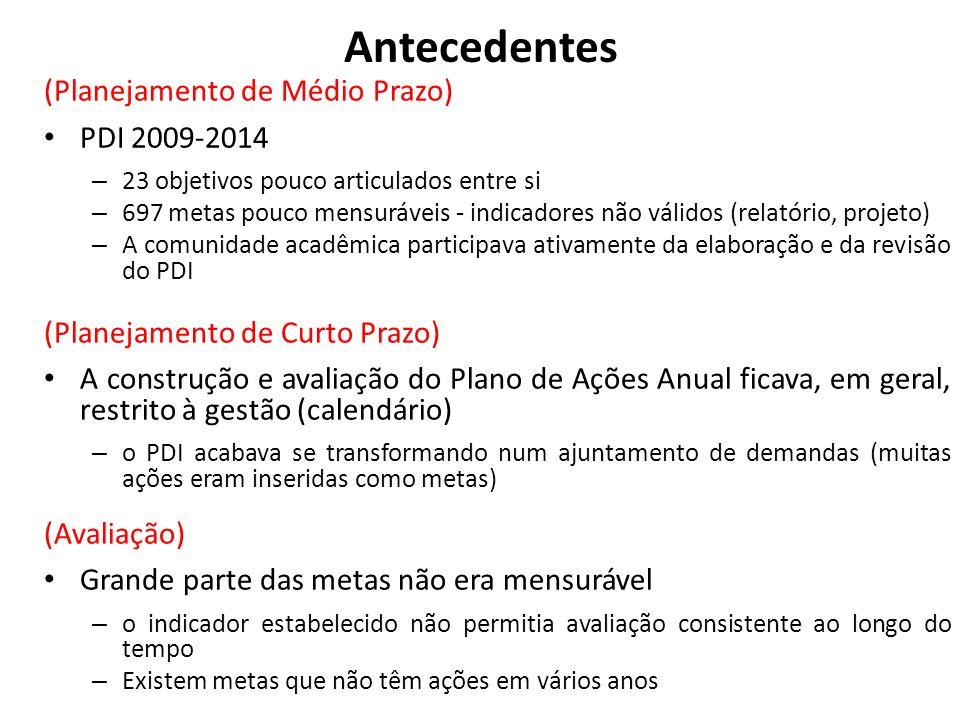 Antecedentes (Planejamento de Médio Prazo) PDI 2009-2014
