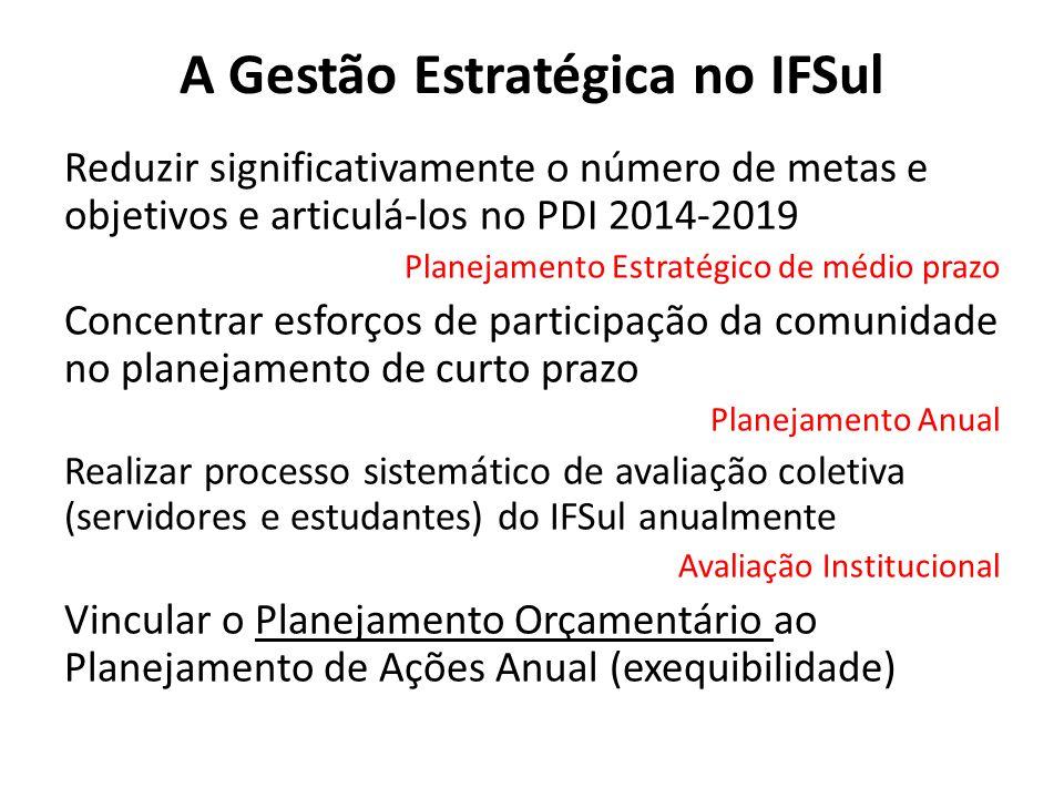 A Gestão Estratégica no IFSul
