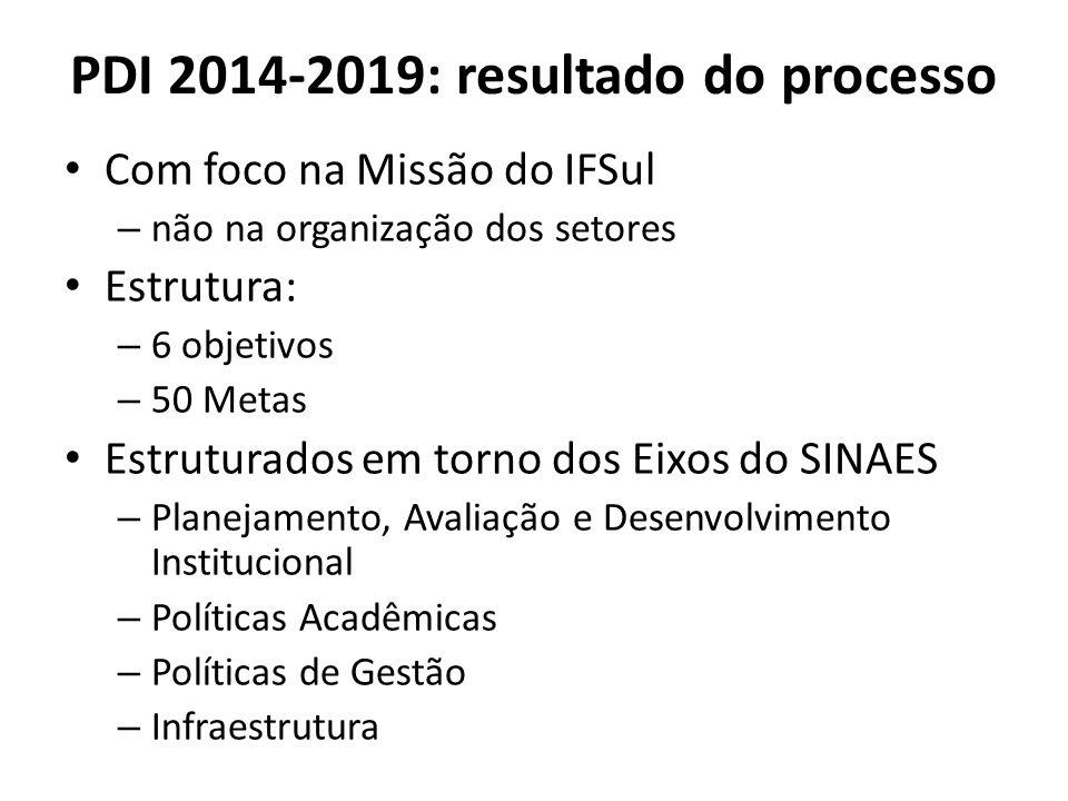 PDI 2014-2019: resultado do processo