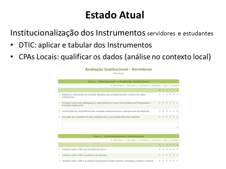 Estado Atual Institucionalização dos Instrumentos servidores e estudantes. DTIC: aplicar e tabular dos Instrumentos.