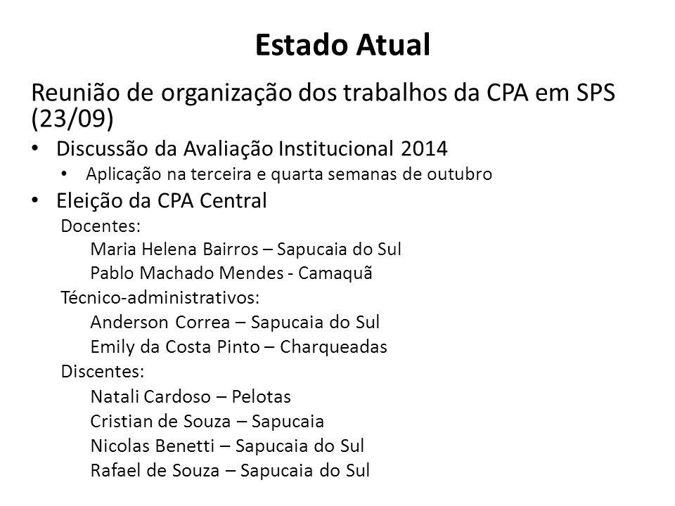 Estado Atual Reunião de organização dos trabalhos da CPA em SPS (23/09) Discussão da Avaliação Institucional 2014.