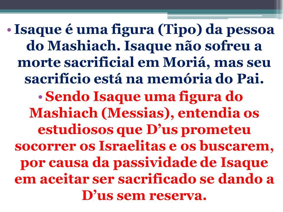 Isaque é uma figura (Tipo) da pessoa do Mashiach