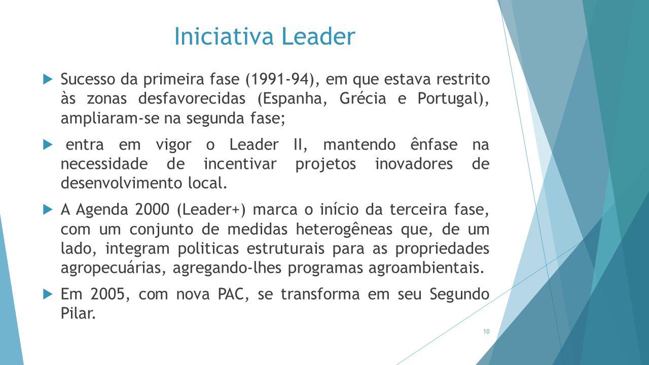 Iniciativa Leader