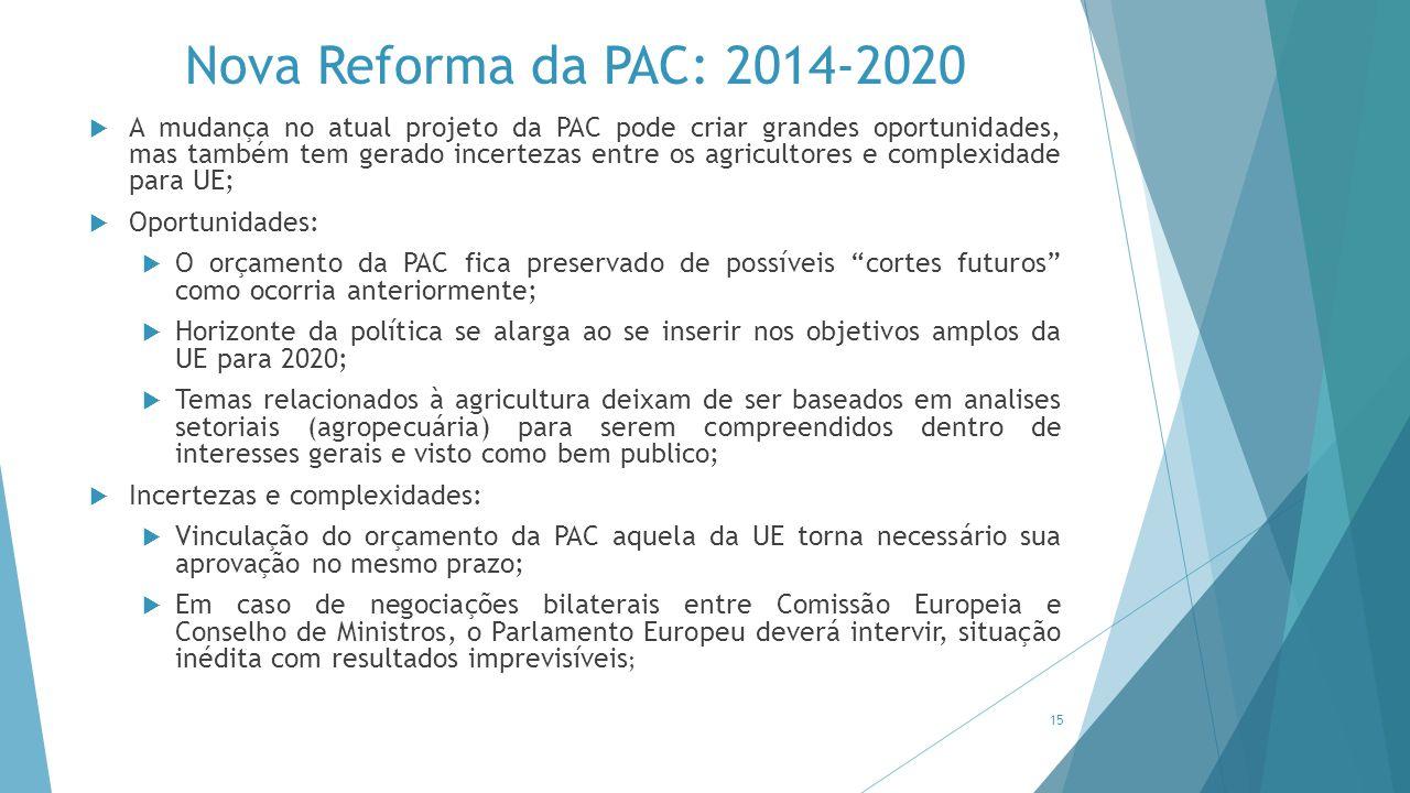 Nova Reforma da PAC: 2014-2020