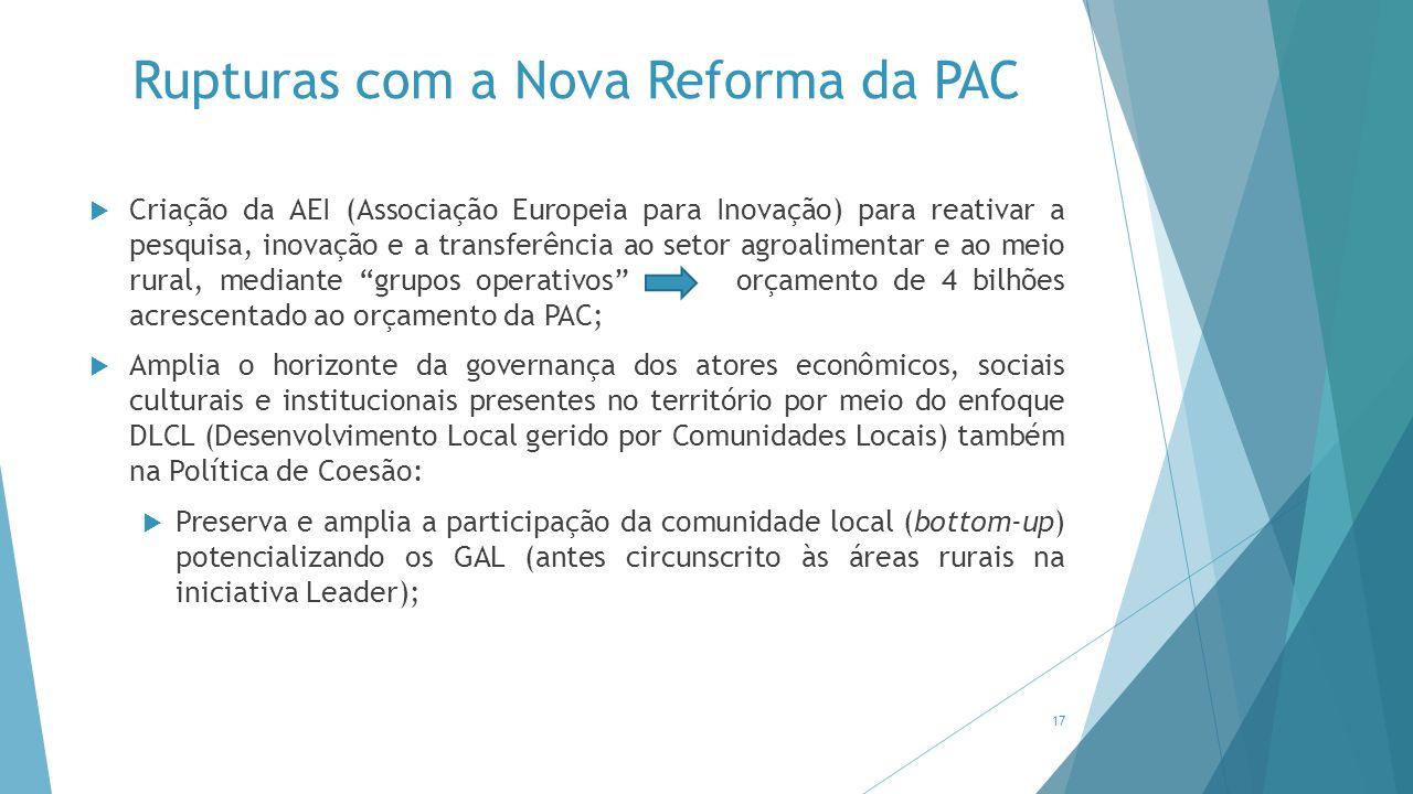 Rupturas com a Nova Reforma da PAC
