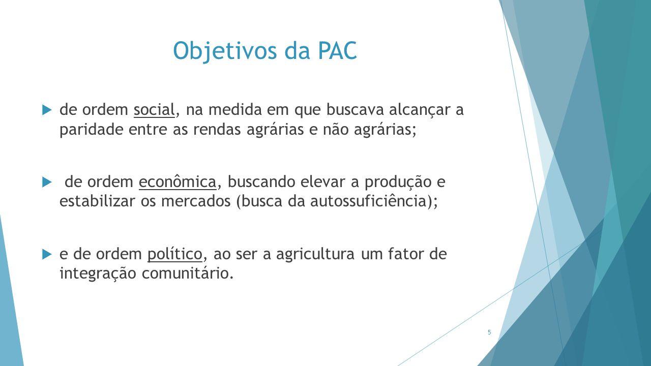 Objetivos da PAC de ordem social, na medida em que buscava alcançar a paridade entre as rendas agrárias e não agrárias;