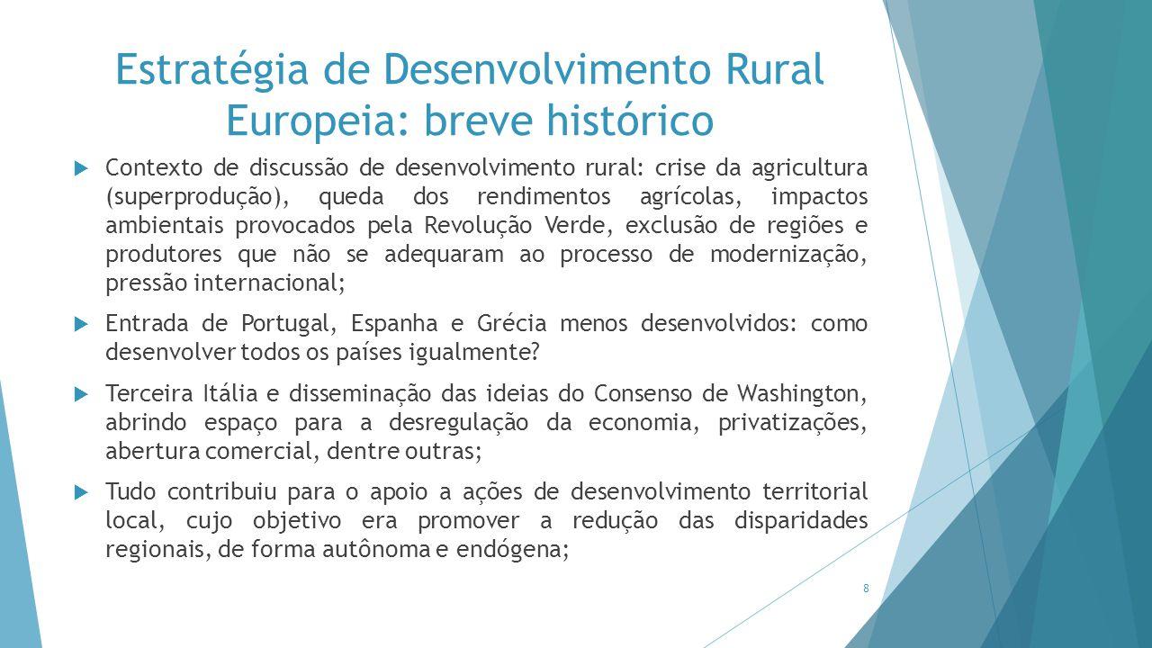 Estratégia de Desenvolvimento Rural Europeia: breve histórico