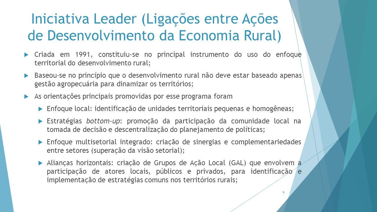 Iniciativa Leader (Ligações entre Ações de Desenvolvimento da Economia Rural)