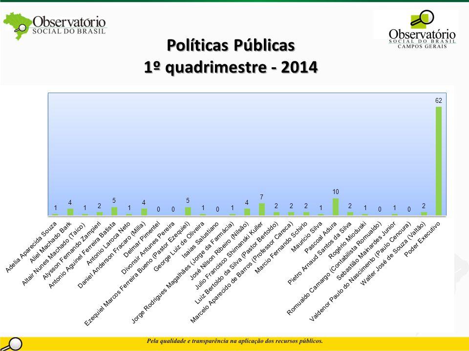 Políticas Públicas 1º quadrimestre - 2014