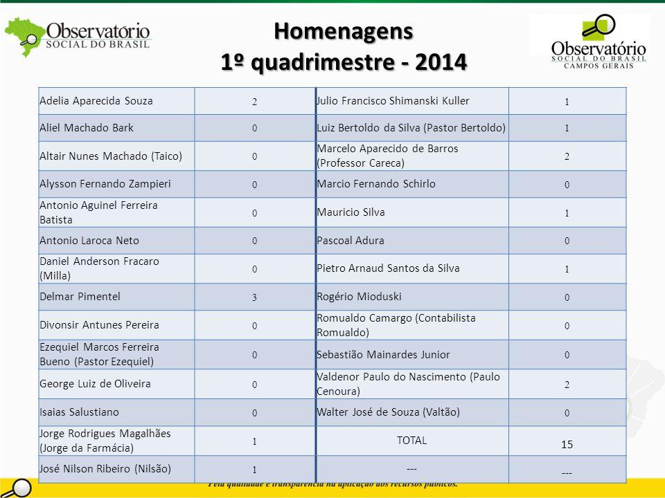 Homenagens 1º quadrimestre - 2014