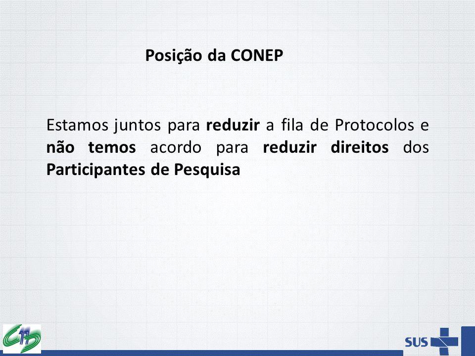 Posição da CONEP Estamos juntos para reduzir a fila de Protocolos e não temos acordo para reduzir direitos dos Participantes de Pesquisa.