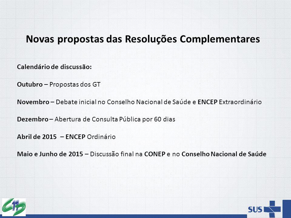 Novas propostas das Resoluções Complementares
