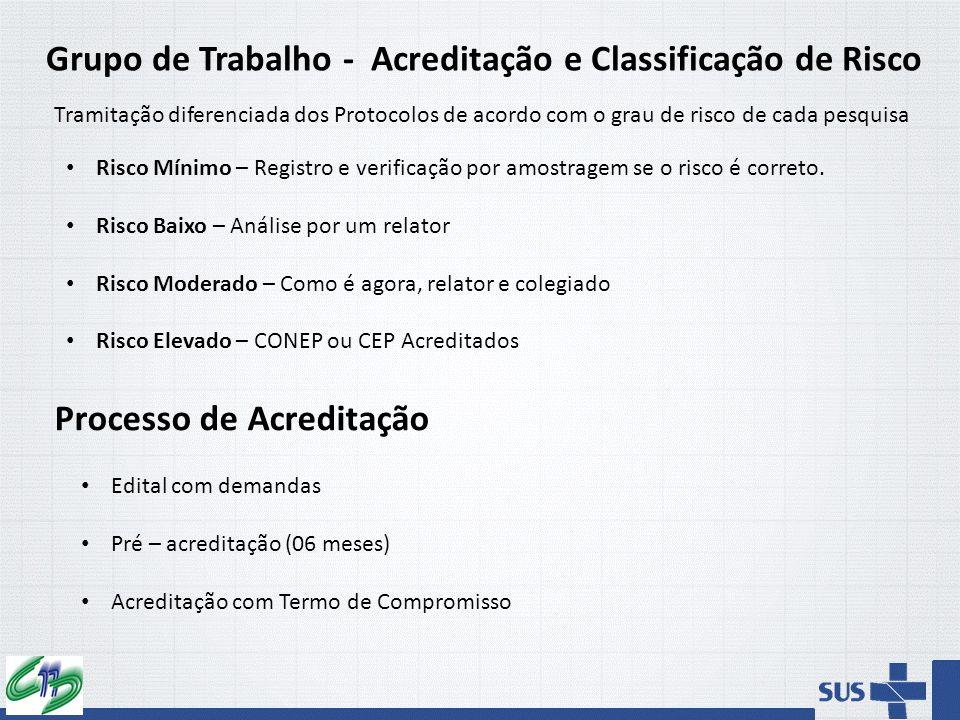 Grupo de Trabalho - Acreditação e Classificação de Risco