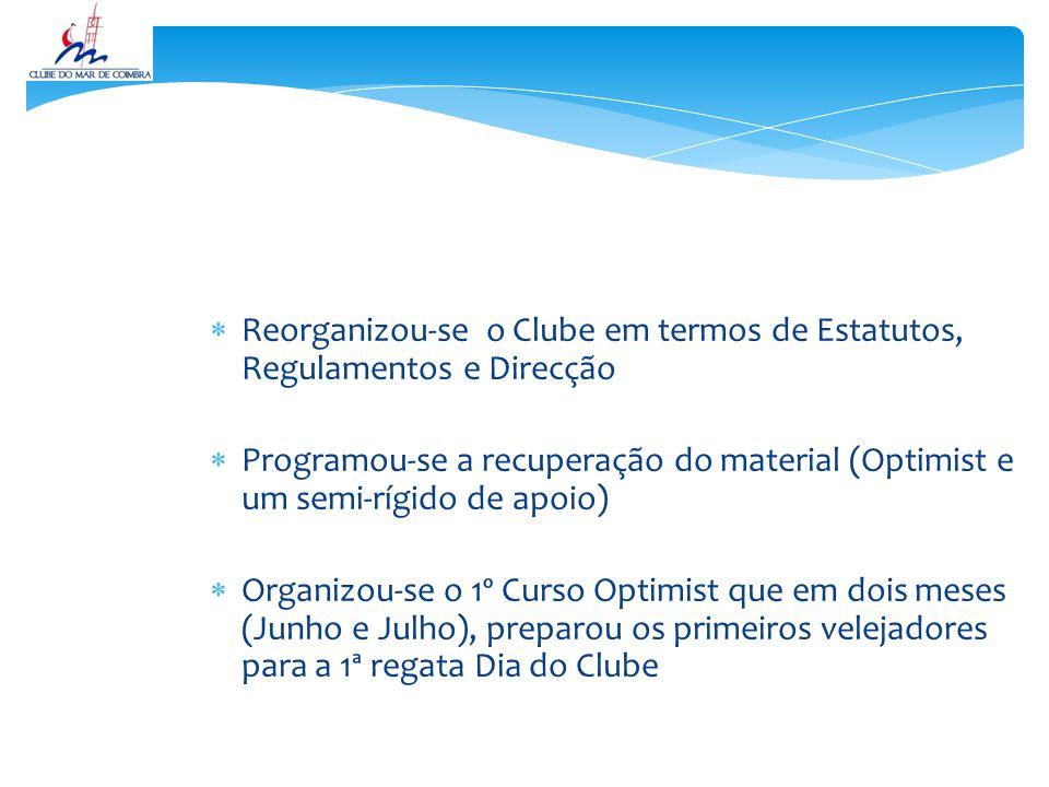 Reorganizou-se o Clube em termos de Estatutos, Regulamentos e Direcção