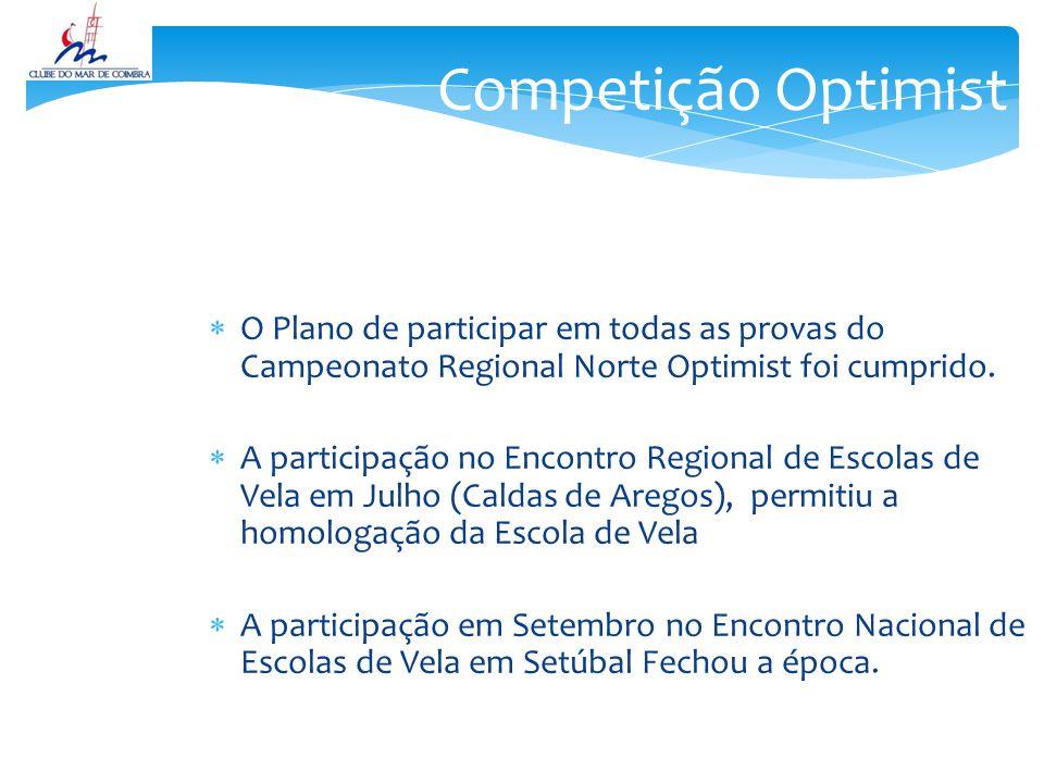 Competição Optimist O Plano de participar em todas as provas do Campeonato Regional Norte Optimist foi cumprido.