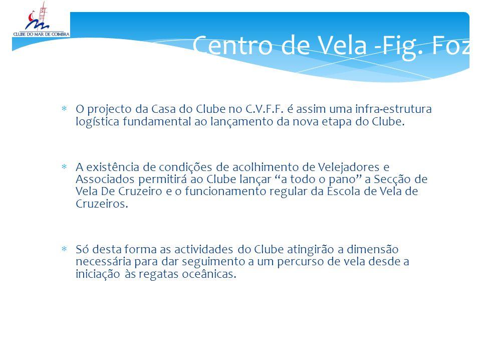 Centro de Vela -Fig. Foz