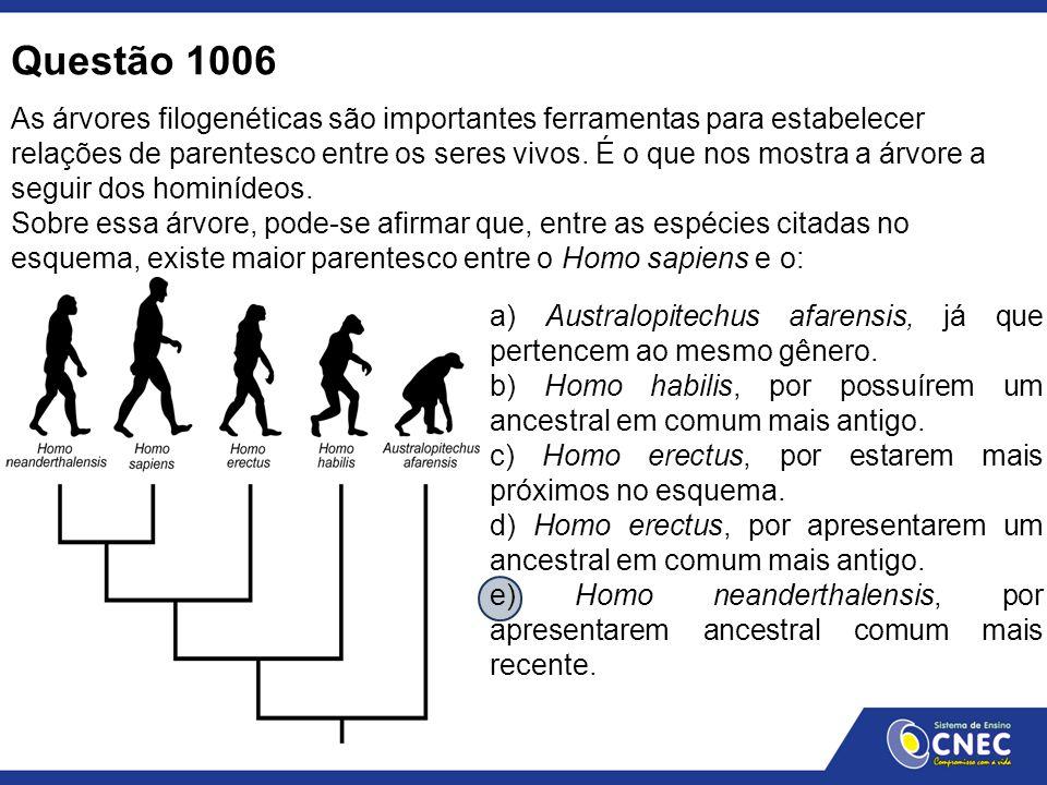 Questão 1006