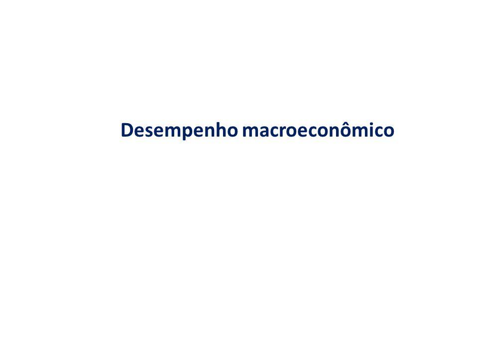 Desempenho macroeconômico