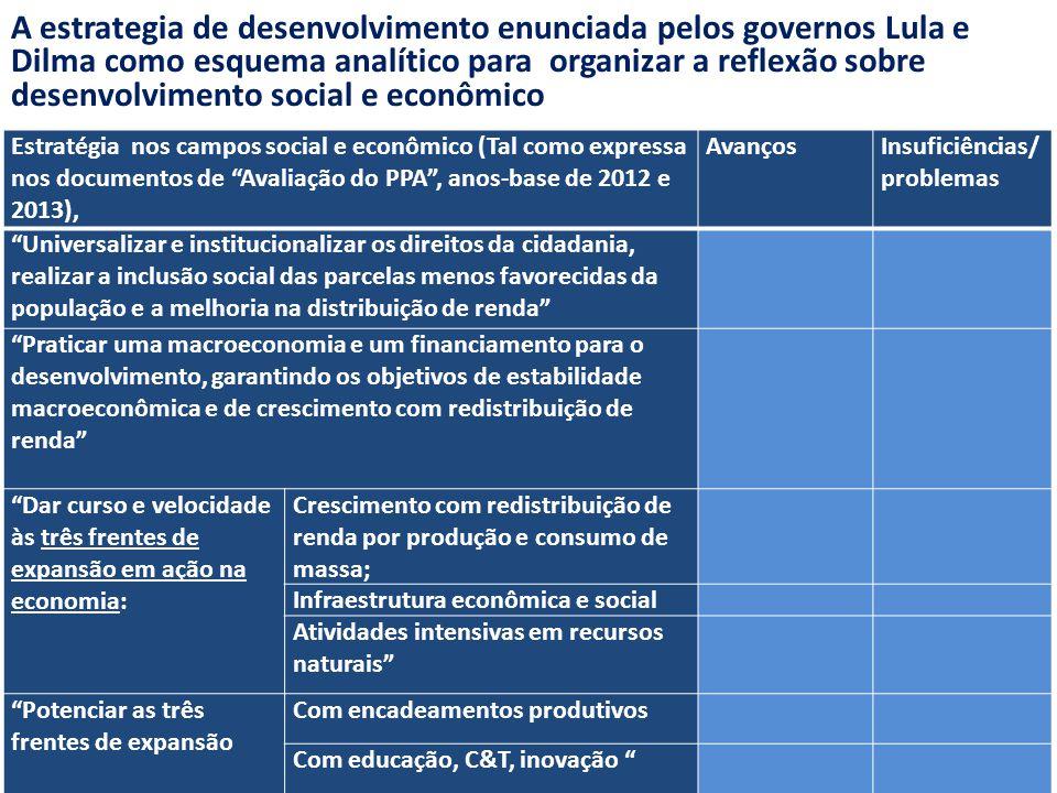 A estrategia de desenvolvimento enunciada pelos governos Lula e Dilma como esquema analítico para organizar a reflexão sobre desenvolvimento social e econômico