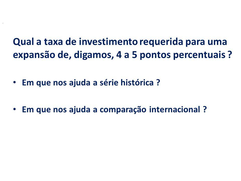 . Qual a taxa de investimento requerida para uma expansão de, digamos, 4 a 5 pontos percentuais Em que nos ajuda a série histórica