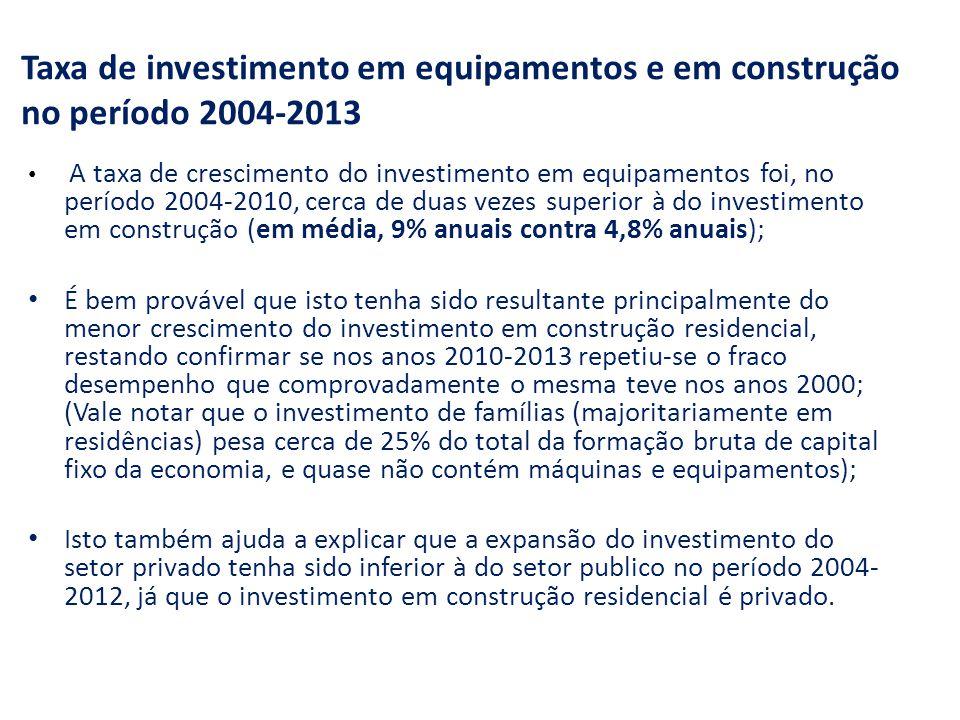 Taxa de investimento em equipamentos e em construção no período 2004-2013