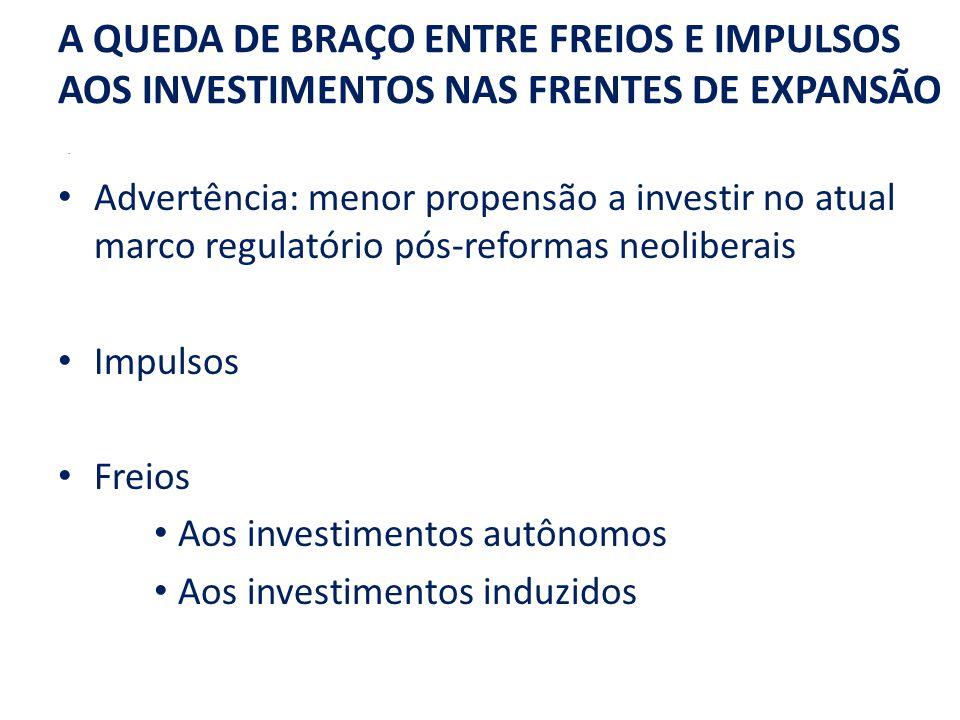 A QUEDA DE BRAÇO ENTRE FREIOS E IMPULSOS AOS INVESTIMENTOS NAS FRENTES DE EXPANSÃO .