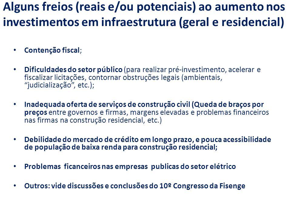 Alguns freios (reais e/ou potenciais) ao aumento nos investimentos em infraestrutura (geral e residencial)