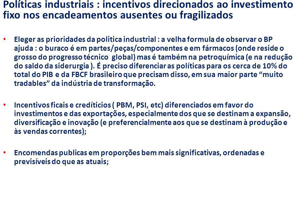 Políticas industriais : incentivos direcionados ao investimento fixo nos encadeamentos ausentes ou fragilizados