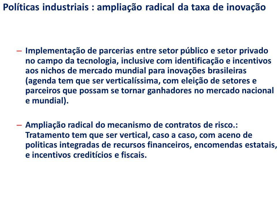 Políticas industriais : ampliação radical da taxa de inovação