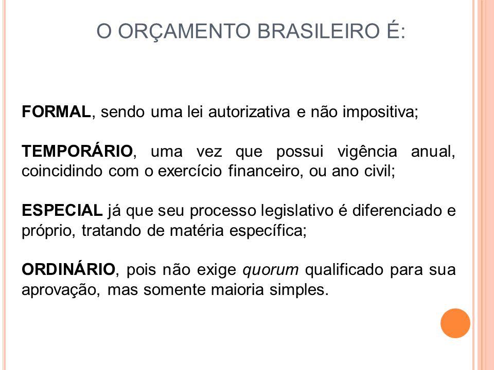 O ORÇAMENTO BRASILEIRO É: