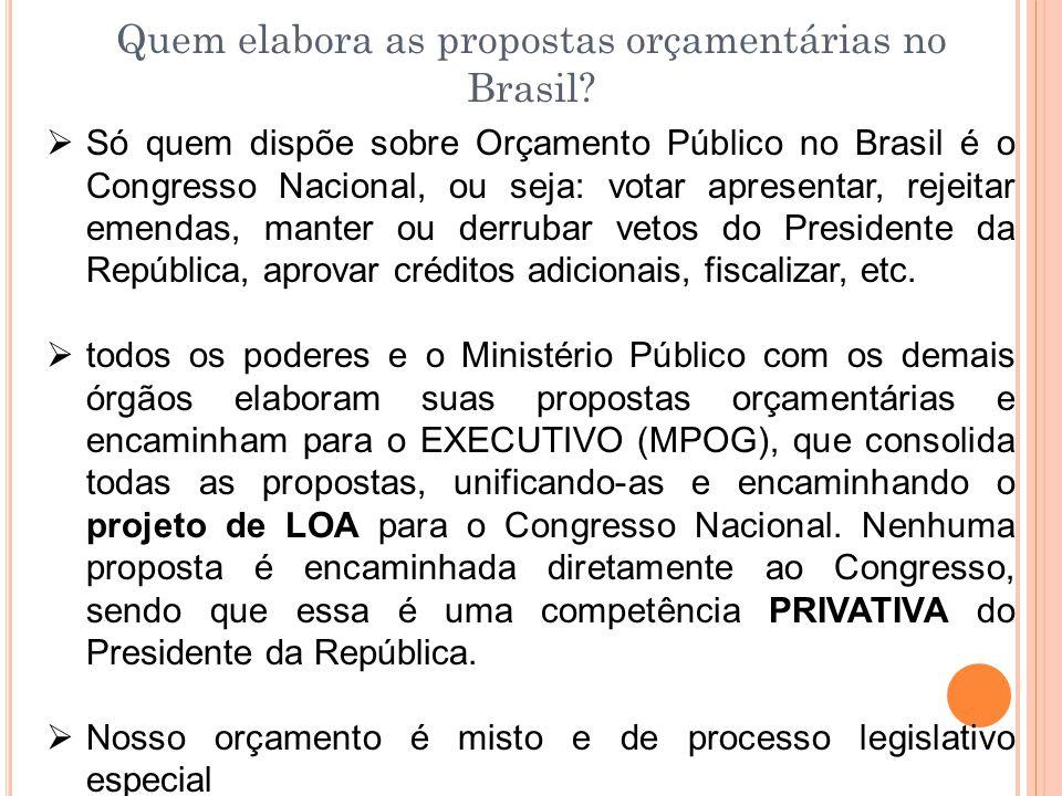 Quem elabora as propostas orçamentárias no Brasil