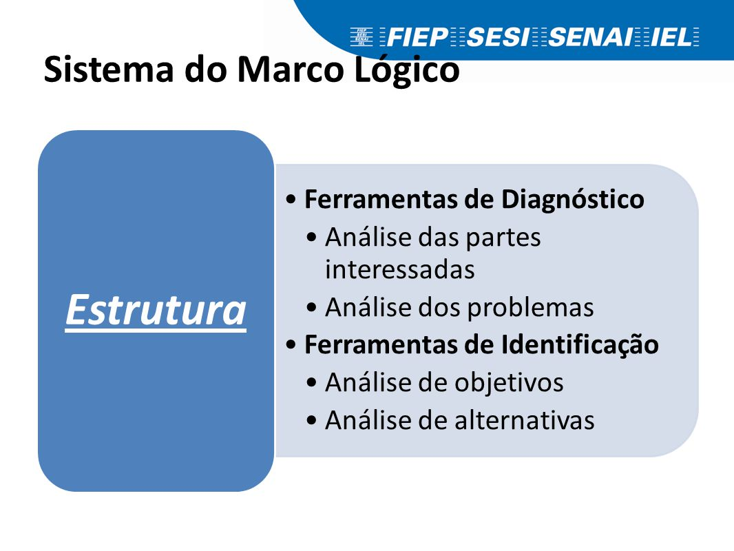 Sistema do Marco Lógico