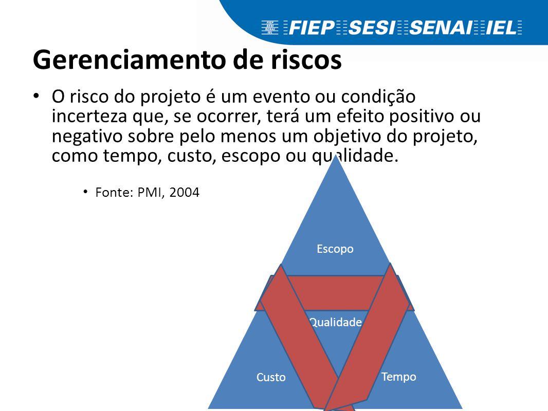 Marco Lógico Hora do Exemplo. Componentes – são os resultados específicos, os produtos a serem entregues com o recurso designado.
