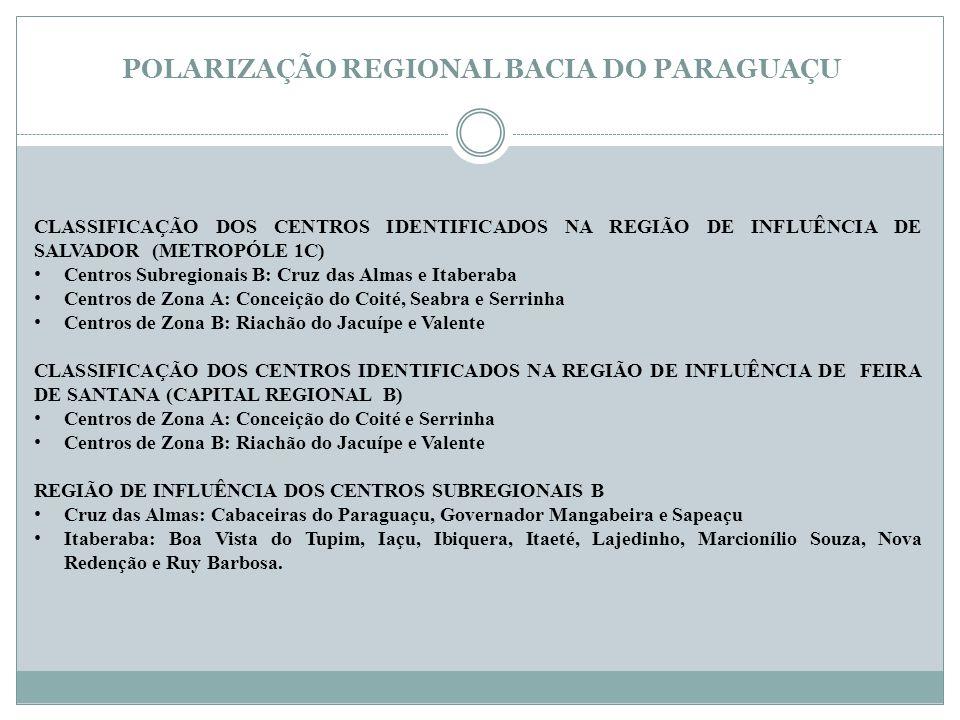 POLARIZAÇÃO REGIONAL BACIA DO PARAGUAÇU
