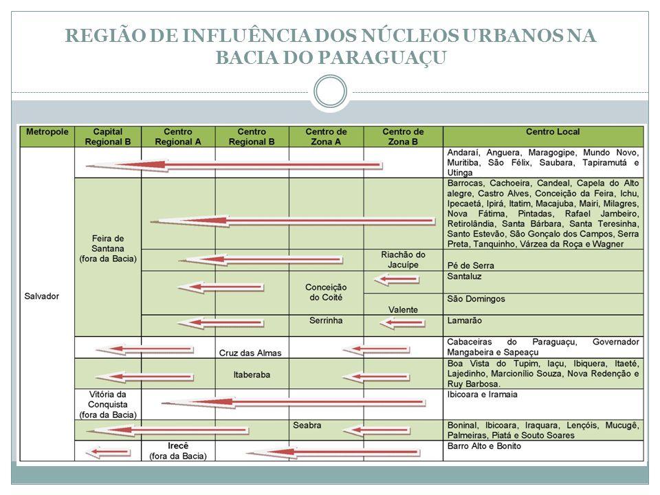 REGIÃO DE INFLUÊNCIA DOS NÚCLEOS URBANOS NA BACIA DO PARAGUAÇU