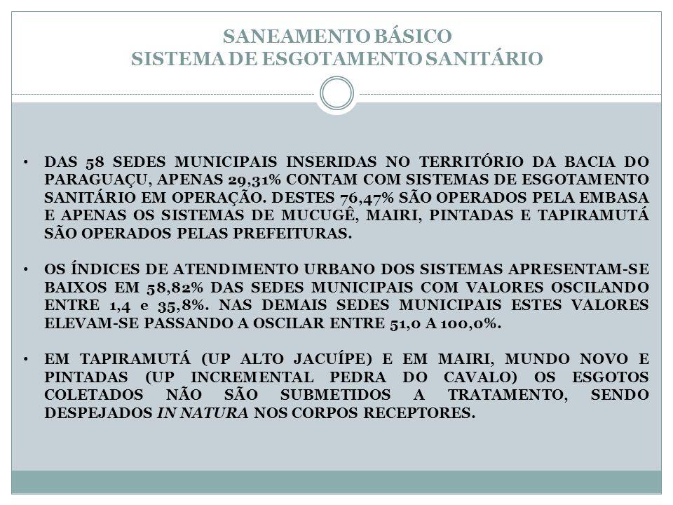 SANEAMENTO BÁSICO SISTEMA DE Esgotamento Sanitário