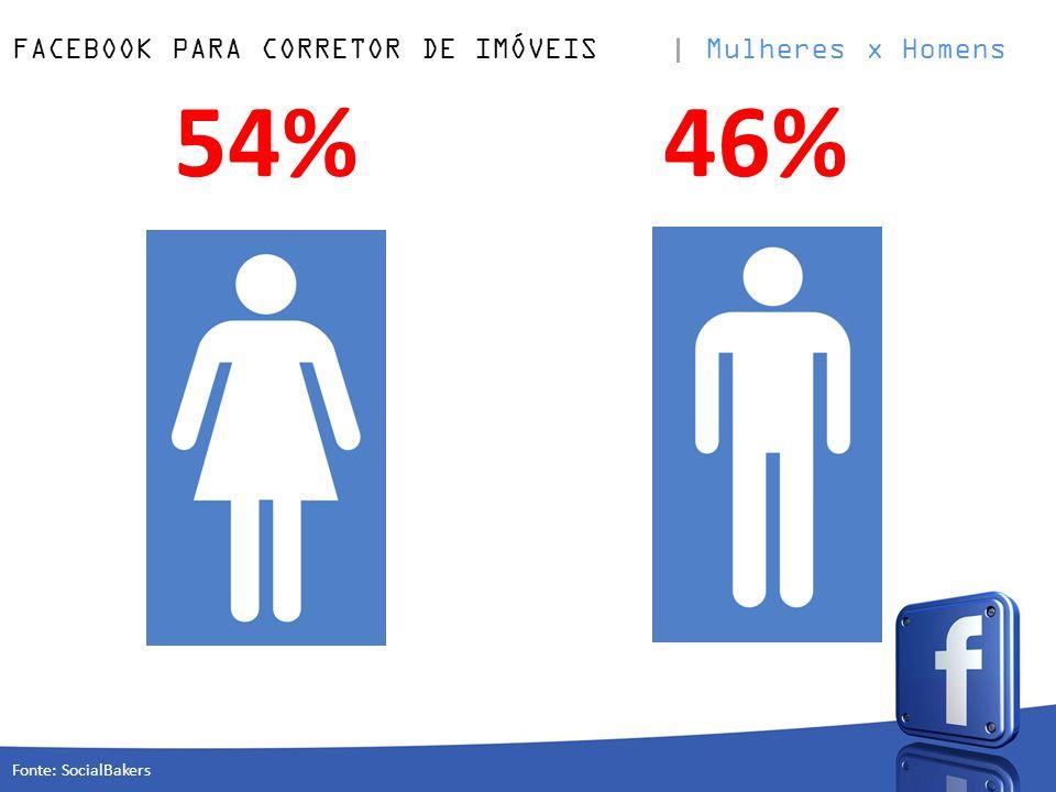 FACEBOOK PARA CORRETOR DE IMÓVEIS Mulheres x Homens