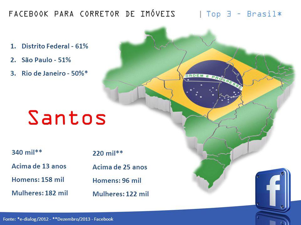FACEBOOK PARA CORRETOR DE IMÓVEIS Top 3 – Brasil*