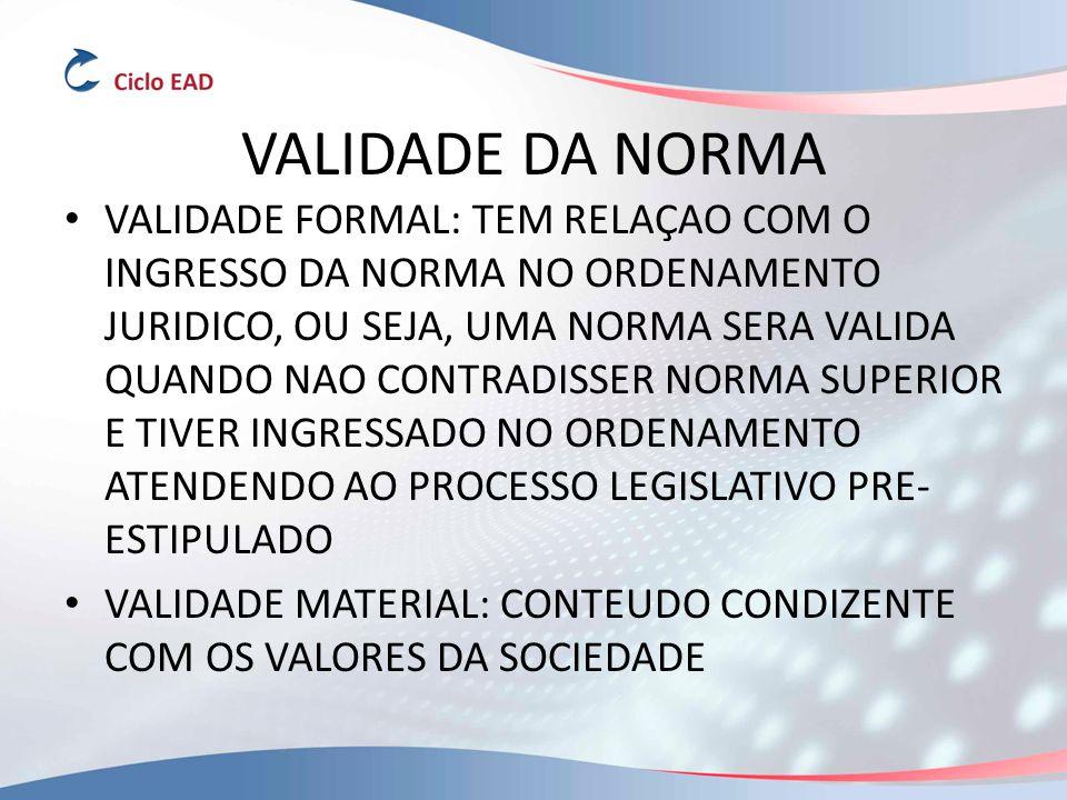 VALIDADE DA NORMA