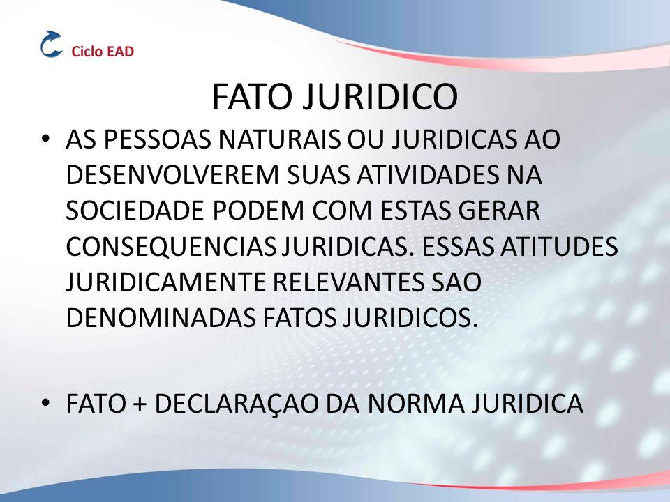 FATO JURIDICO