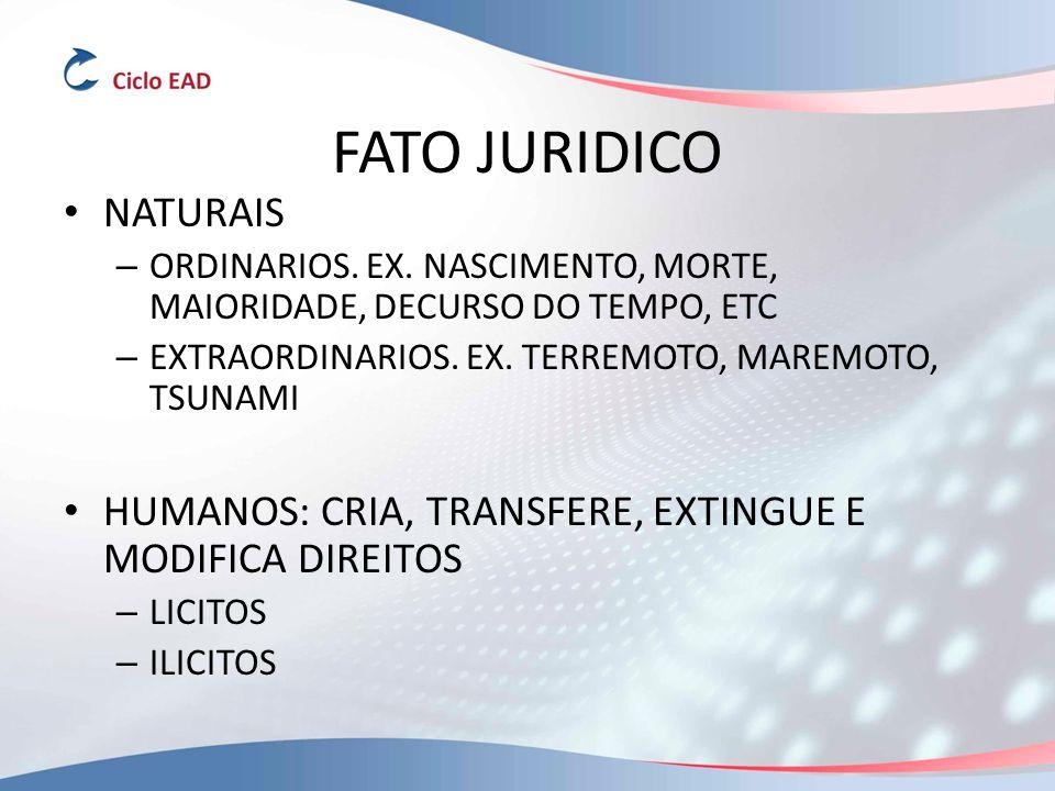 FATO JURIDICO NATURAIS